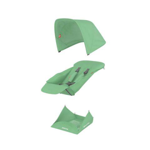 Zestaw wymiennych materiałów do wózka Greentom Reversible